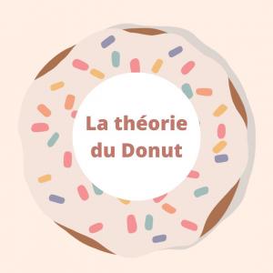 |Approfondir| La théorie du donut vous connaissez?  Ce sont 7 principes développés dans les bureaux d'Oxfam il y a quelques années pour repenser notre économie et l'adapter à demain.   #oxfam #economie #ecologie #developpementdurable